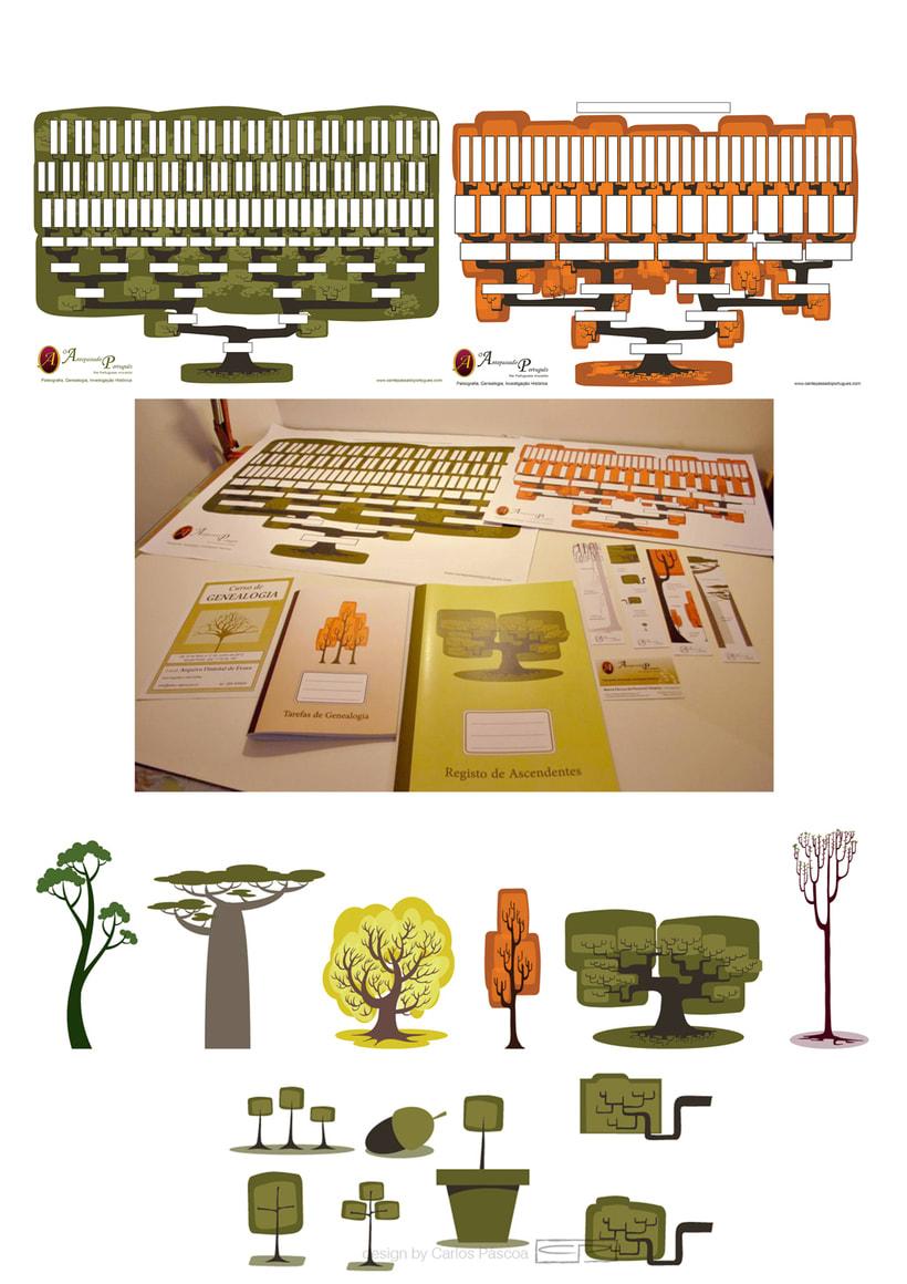 El Antepasado Portugués - Diseño de materiales impresos 0