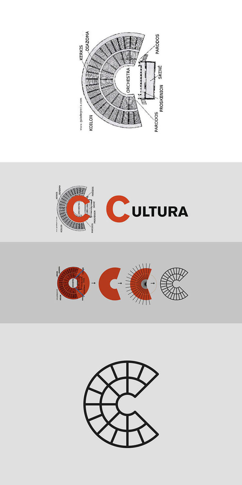 Nuevo logotipo del Institut Valencià de Cultura 5