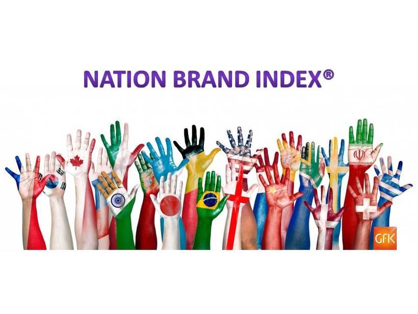 Brand image and country positioning | Imagen de marca y posicionamiento país  -1