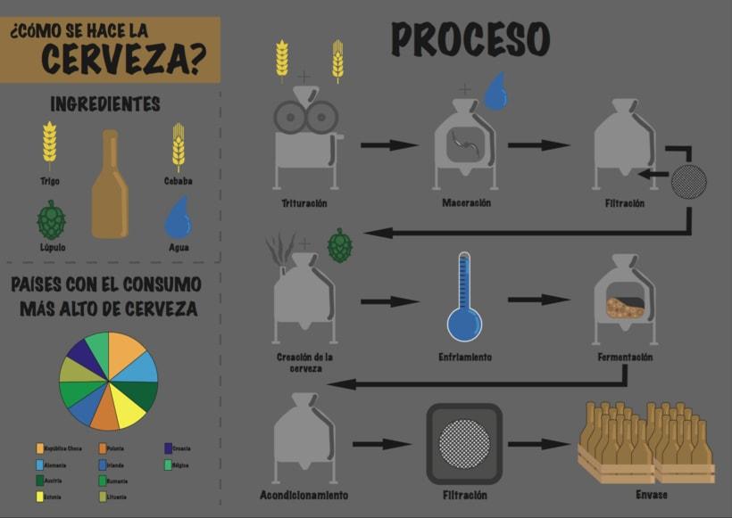 Infografía de la Cerveza -1