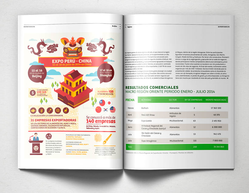 Prom Perú Infographics -1