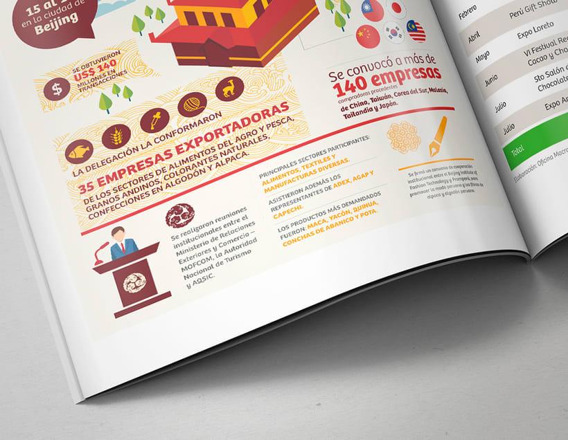 Prom Perú Infographics 0