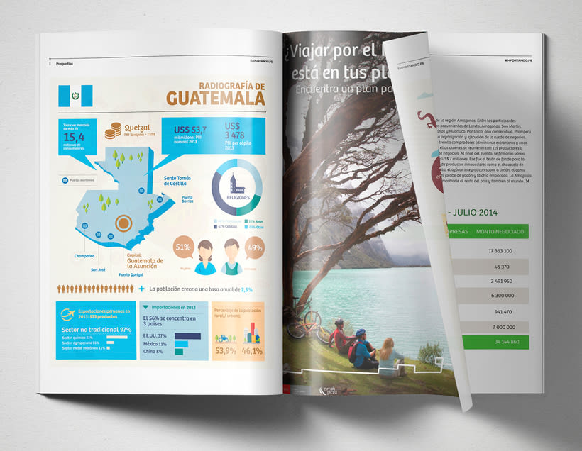 Prom Perú Infographics 1