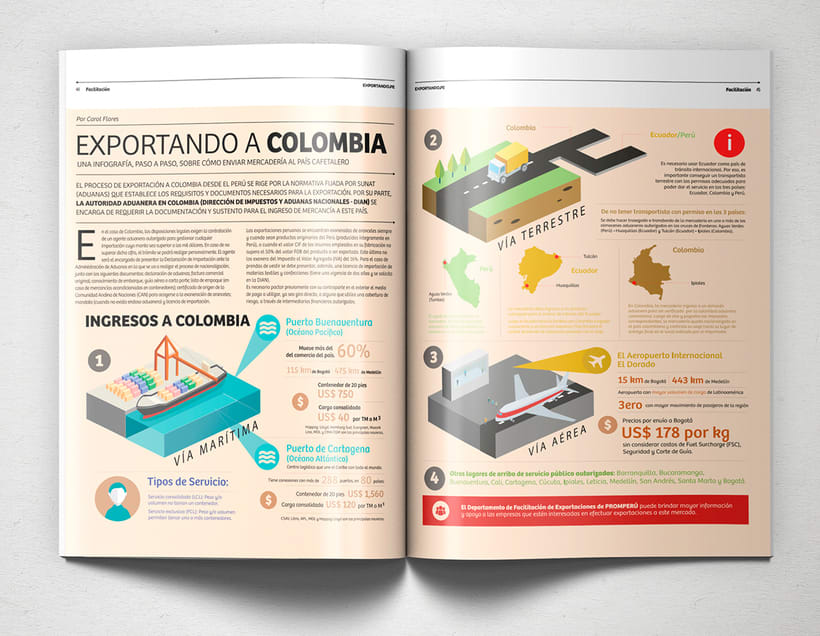 Prom Perú Infographics 2