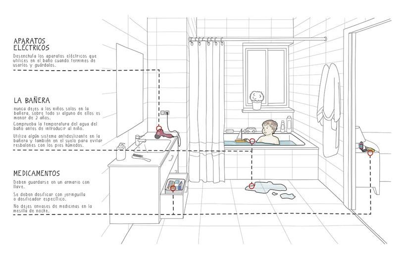 Ilustraciones guía Mapfre 0