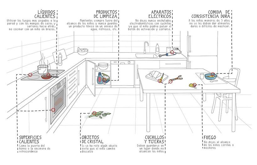 Ilustraciones guía Mapfre 2