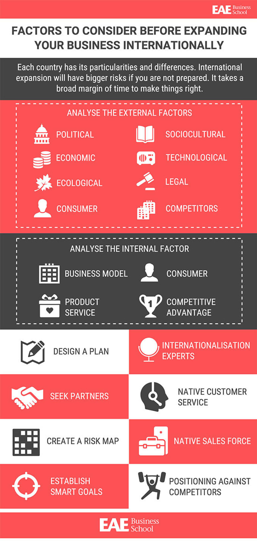 Factors to consider before expanding your business internationally 0