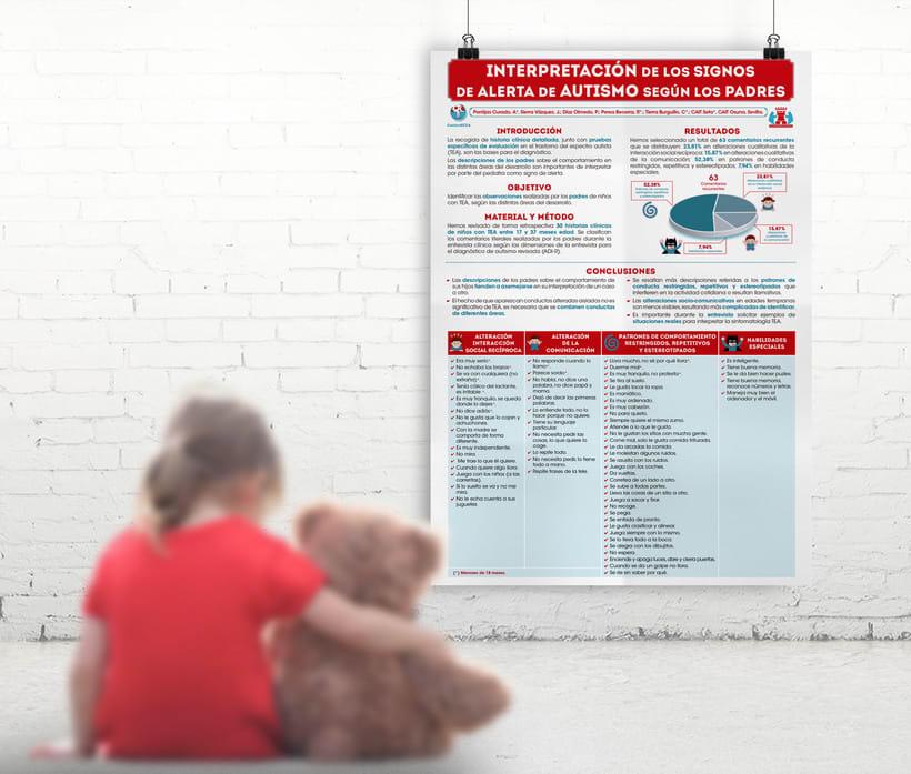 Signos del autismo (poster presentación) 0