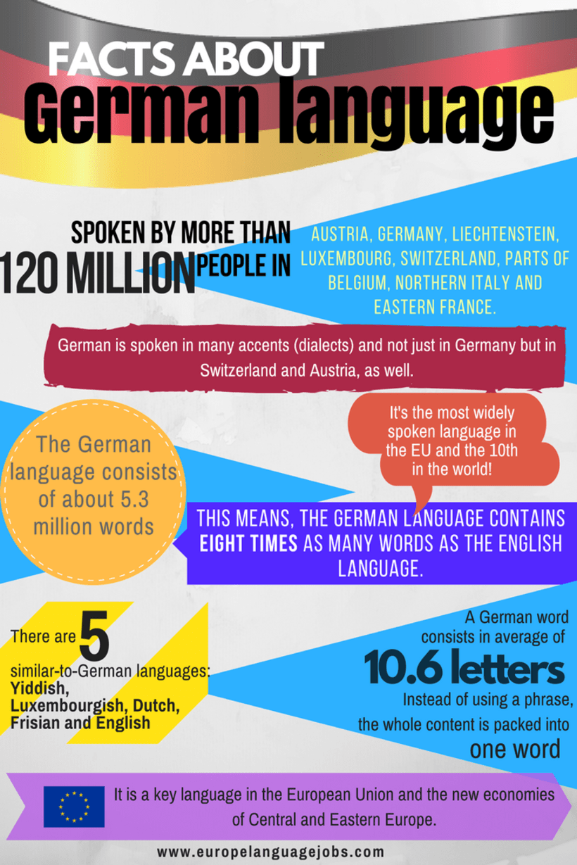 Facts about German language -1