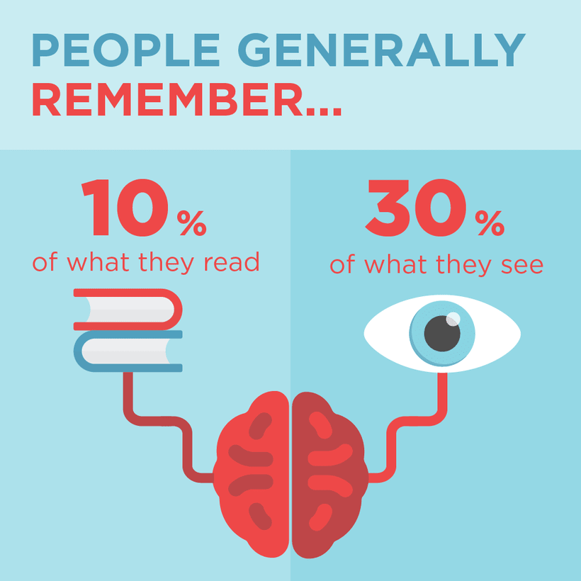 INFOGRAPHICS - Facts about information -1