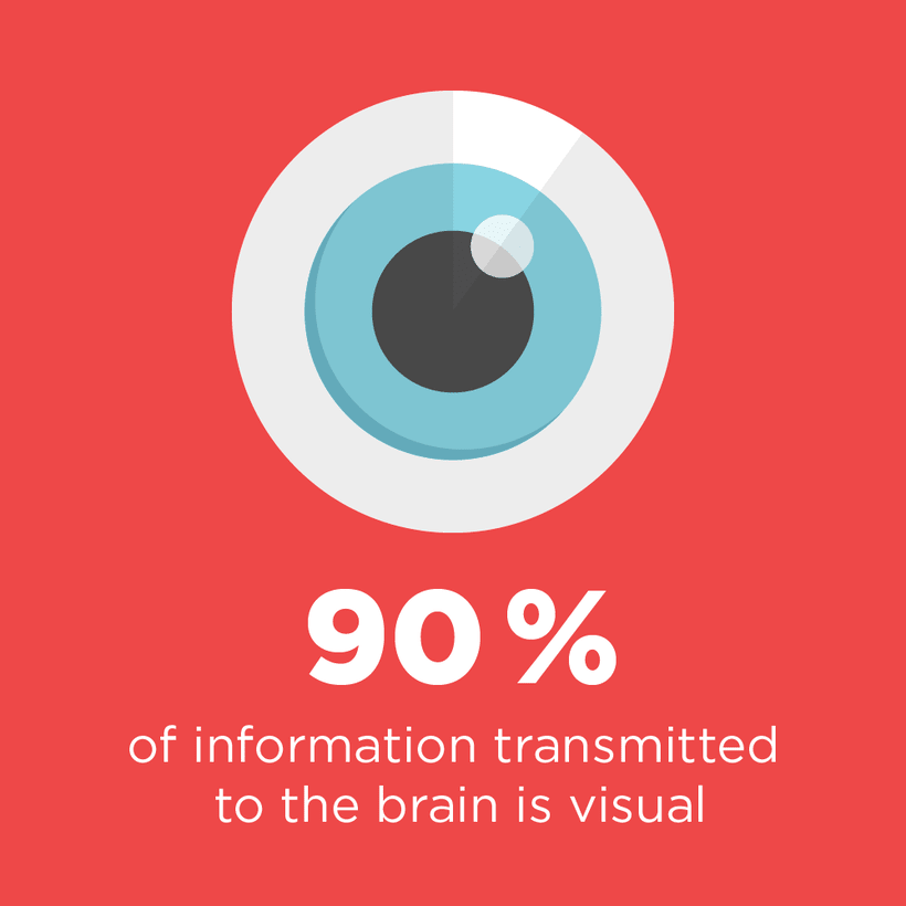 INFOGRAPHICS - Facts about information 0