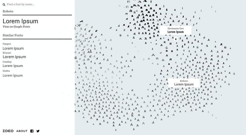 Fontmap: el mapa interactivo para elegir tipografías 1