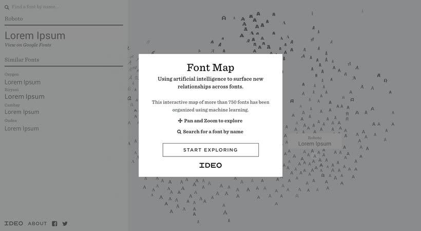 Fontmap: el mapa interactivo para elegir tipografías 3