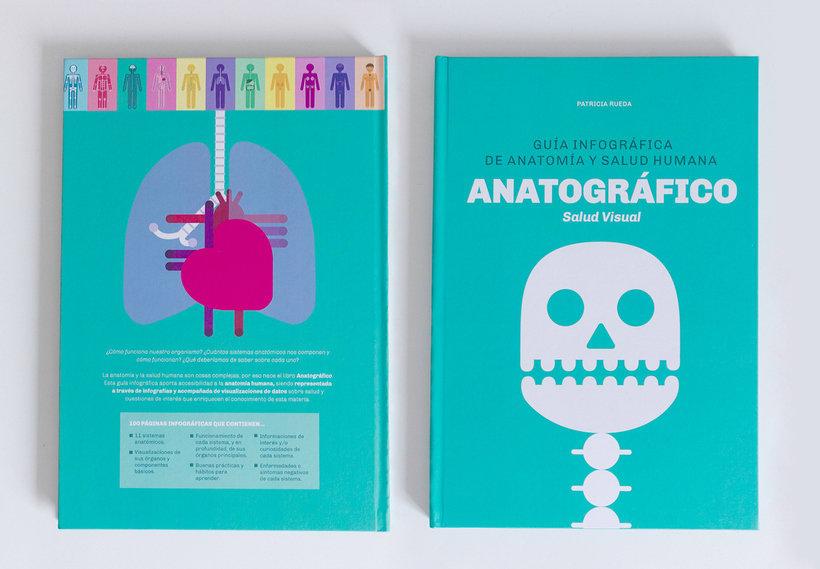 ANATOGRÁFICO | Guía infográfica de anatomía y salud humana 0