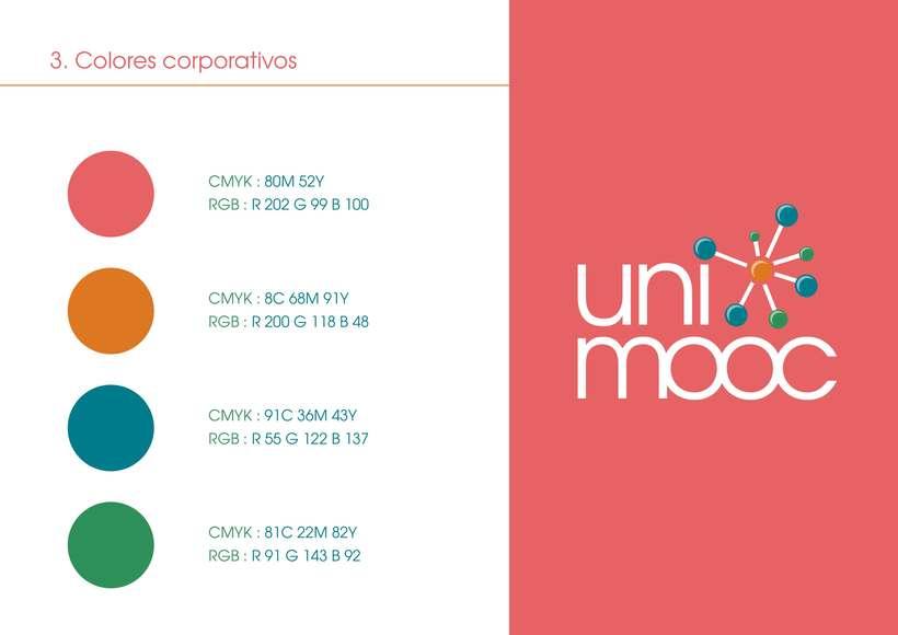 Manual corporativo UniMOOC  4