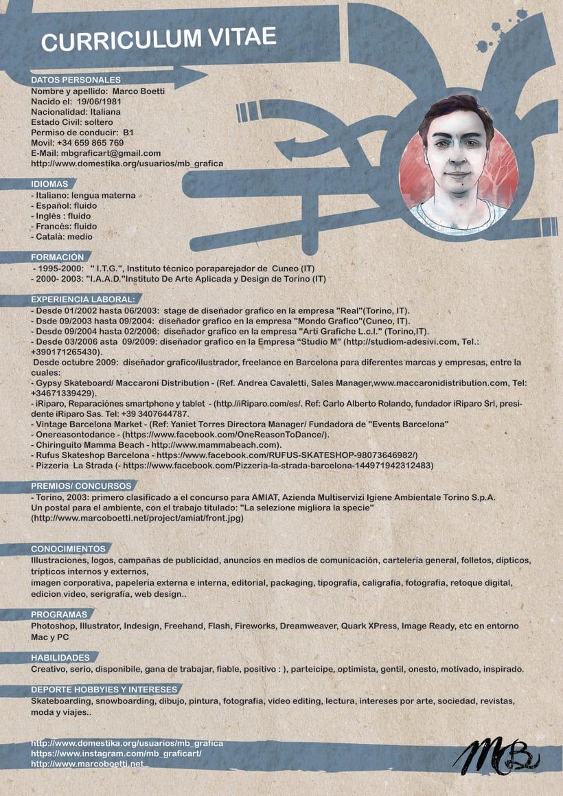 Curriculum Vitae y Imagen Corporativa 2
