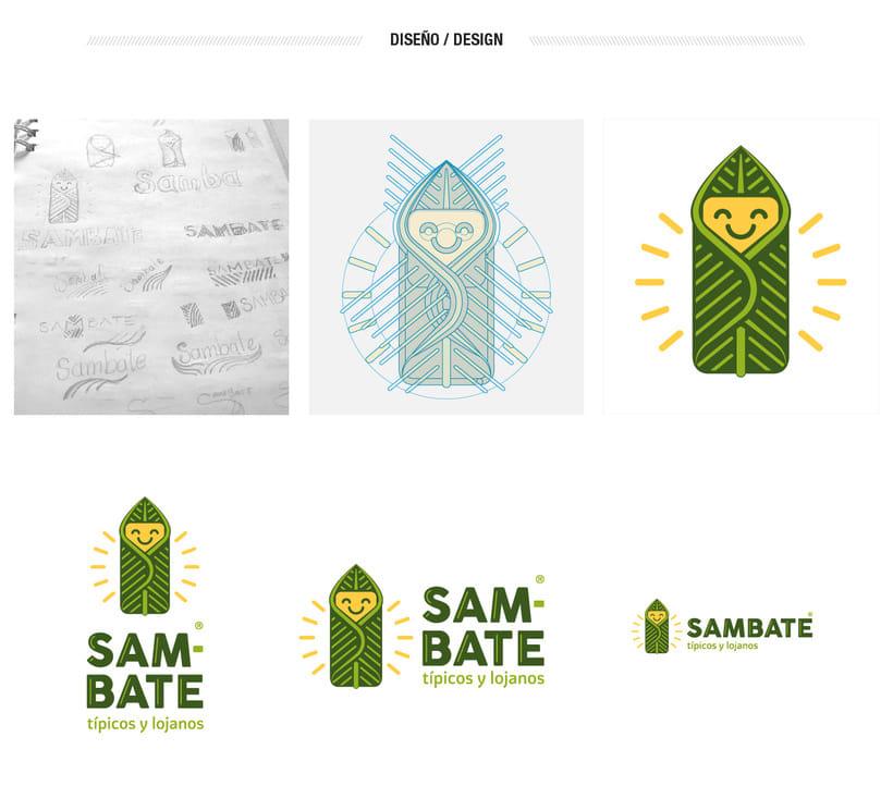 Sambate -1