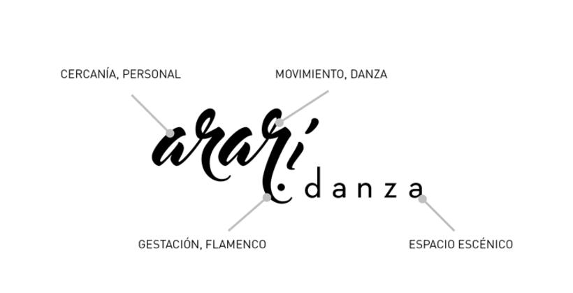 Branding e imagen corporativa - ARARÍ DANZA 1