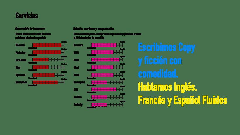 Hoja de vida e identidad corporativa FRANCO 6