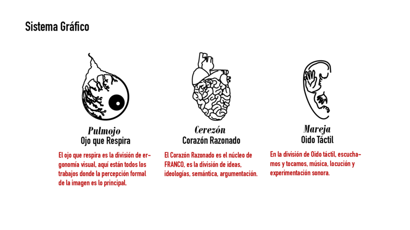 Hoja de vida e identidad corporativa FRANCO 3