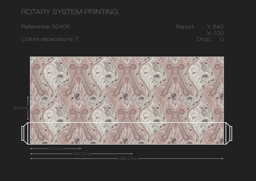 Estampación Textil Rotativa. 2