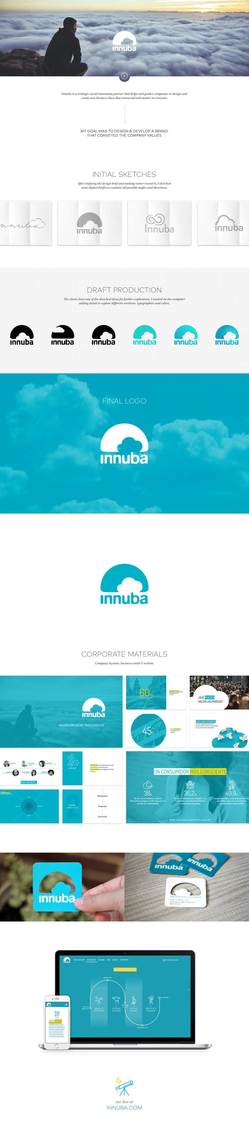 Innuba 0