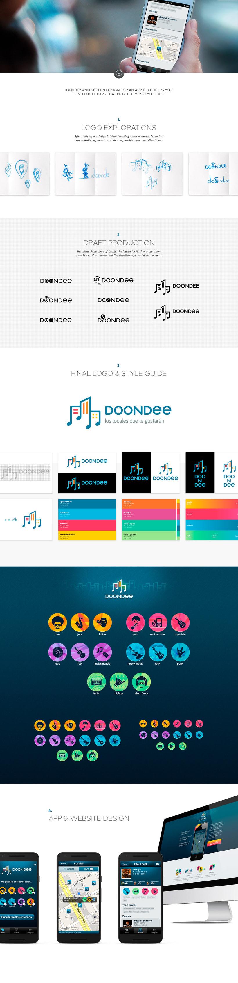 DOONDEE 0