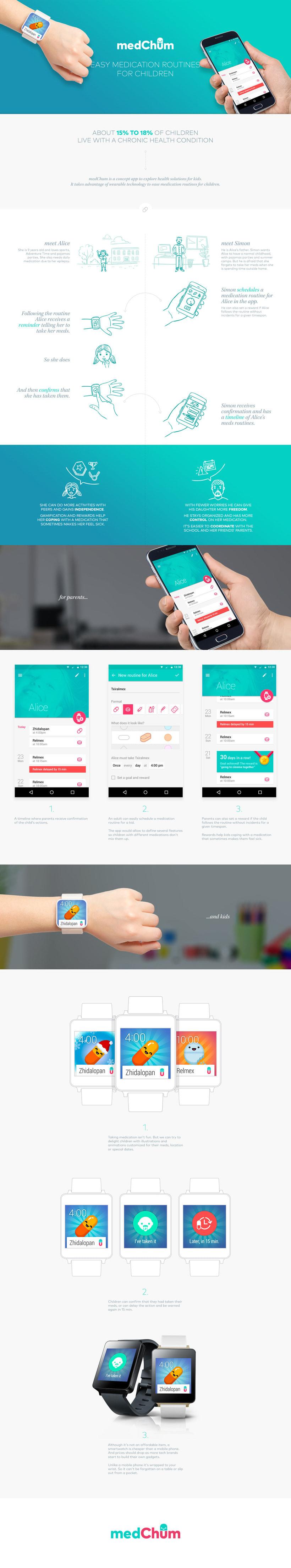 medChum App Concept 0