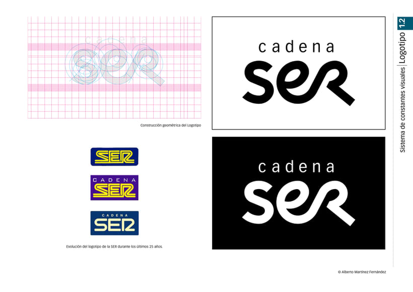 Rebranding (Project) 2