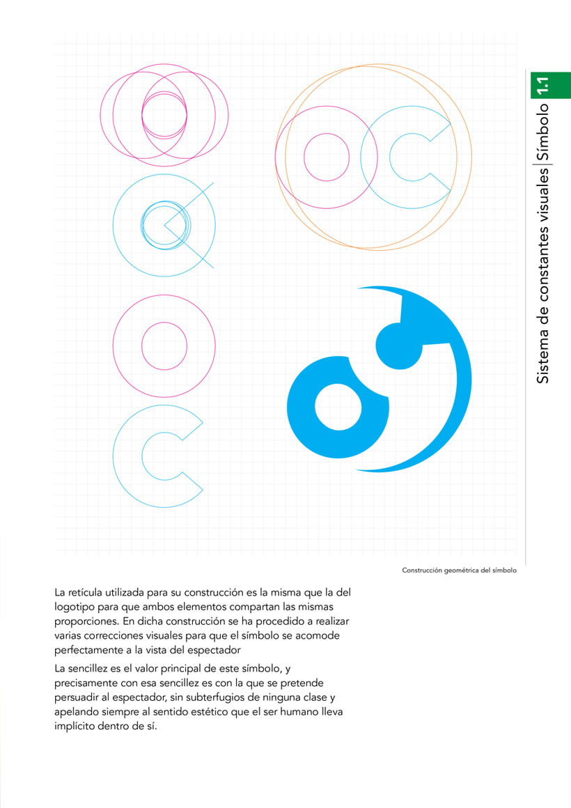Rebranding (Project) 0