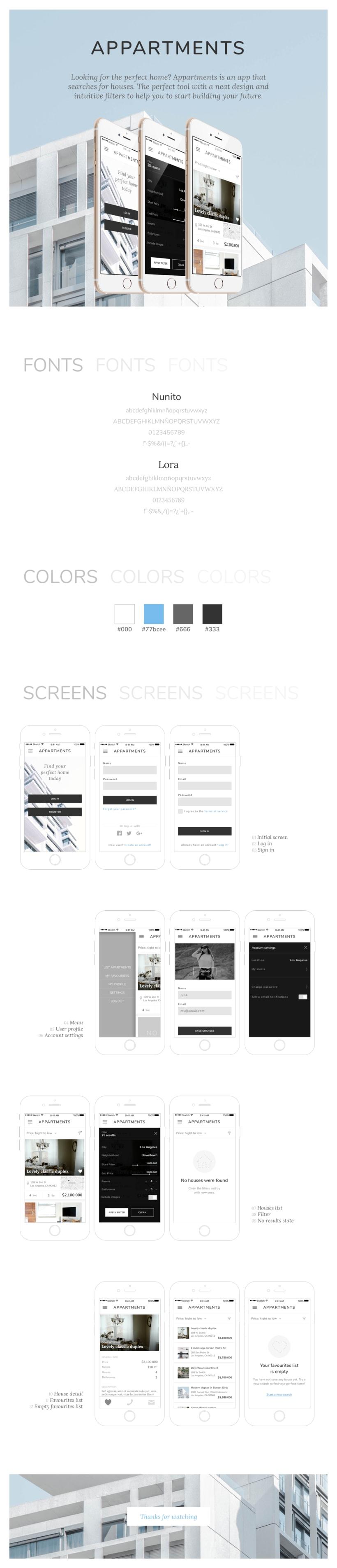Aplicación móvil Appartments -1