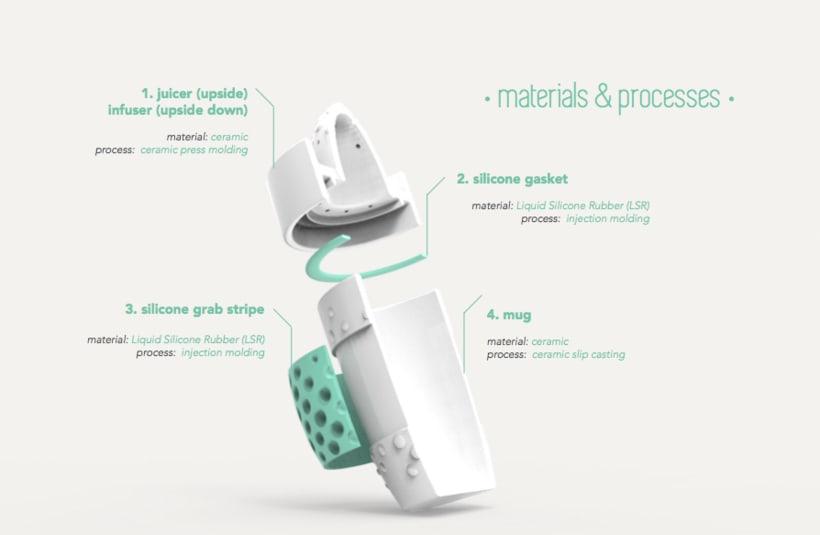 POUGs -ceramic mug/juicer/infuser- <Rome 2015> 3