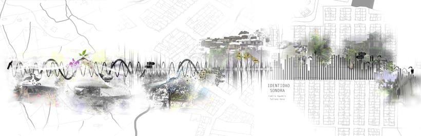 Cartografia Sensorial - Identidad Sonora 0