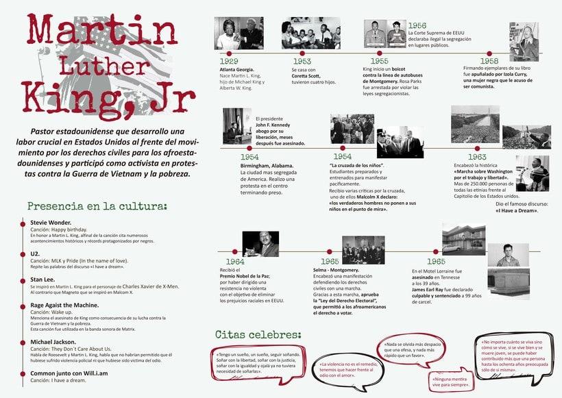 Infografía de Martin Luther King,  -1