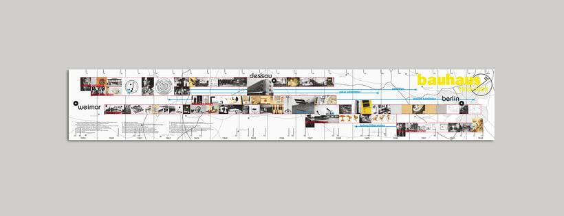La Bauhaus en el Tiempo. 1919-1933 1