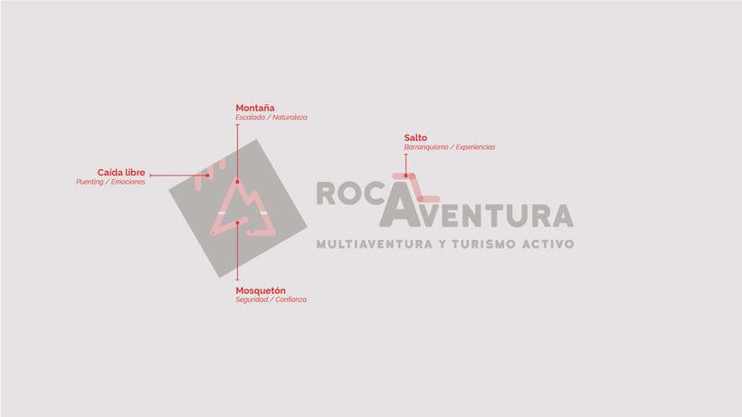 La emoción como estilo de vida - Rocaventura 5