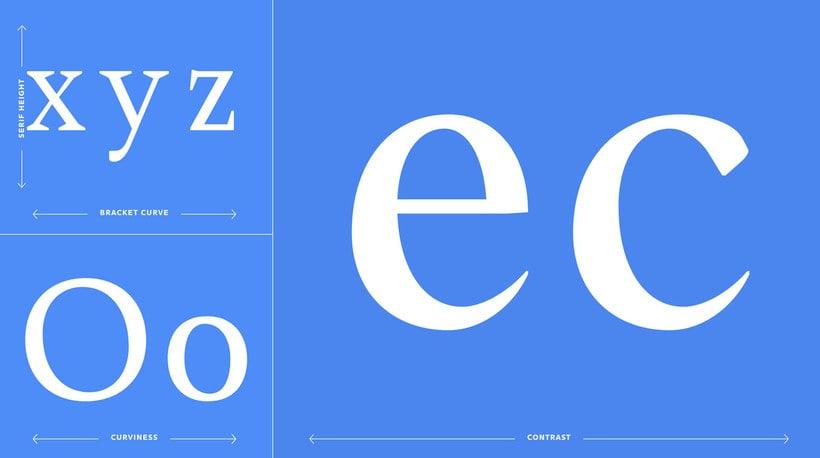 Spectral, la primera tipografía responsive de Google 6