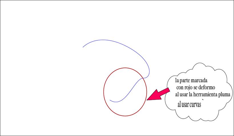Duda con curvas bezier en Illustrator 1