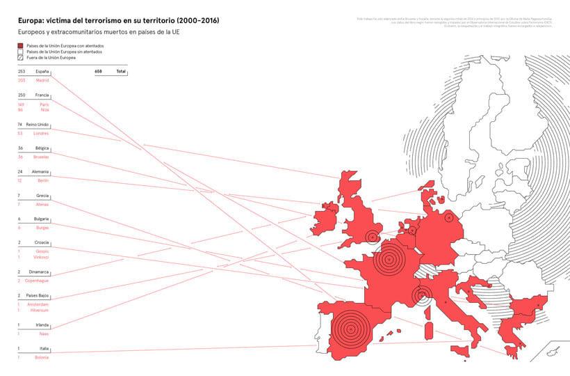 Libro blanco y negro del terrorismo en Europa, de Relajaelcoco 11