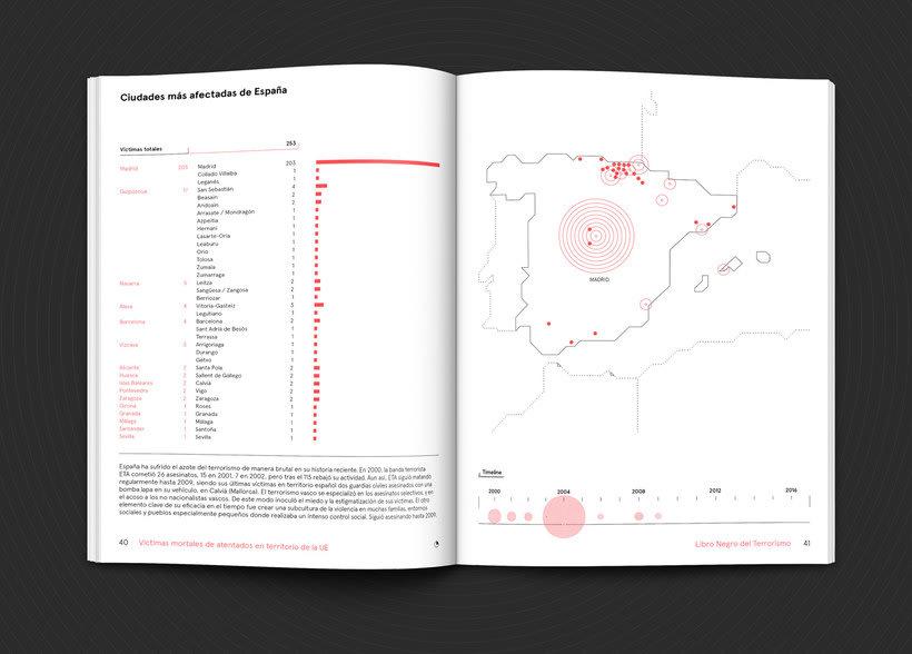 Libro blanco y negro del terrorismo en Europa, de Relajaelcoco 14
