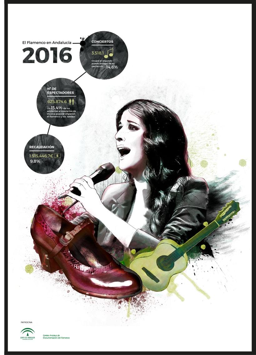 """Cartel Infografía  """"Flamenco En Andalucía 2016"""" 7"""