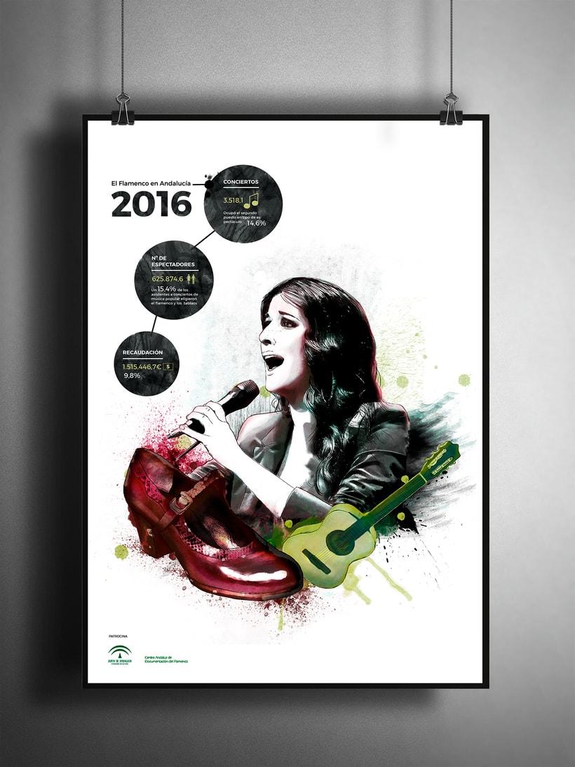 """Cartel Infografía  """"Flamenco En Andalucía 2016"""" 1"""
