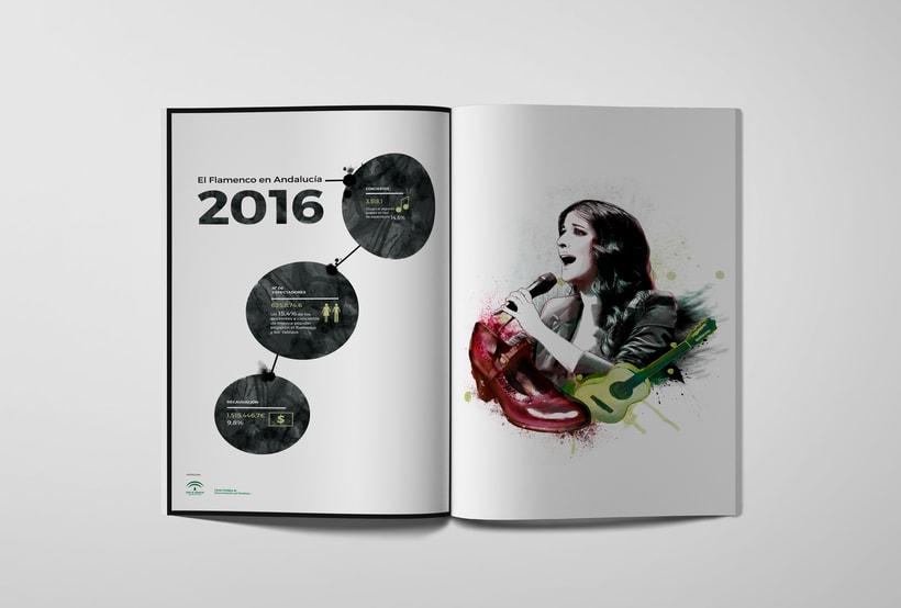 """Cartel Infografía  """"Flamenco En Andalucía 2016"""" 3"""