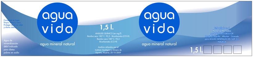 Etiqueta para Agua mineral  -1