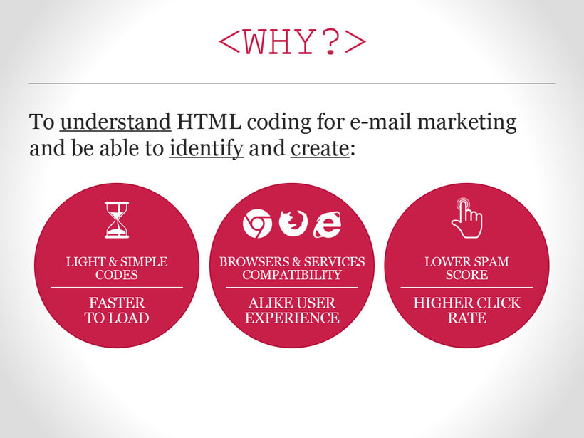 HTML Codes for Email Marketing - Best Practices 1