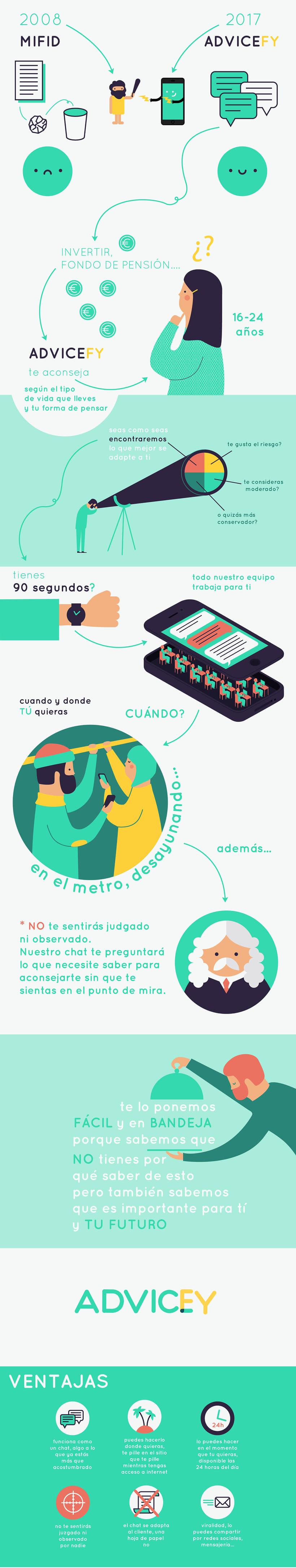 Infografía e ilustraciones de perfiles de usuario para un servicio de Chatbot para una empresa de Seguros 0