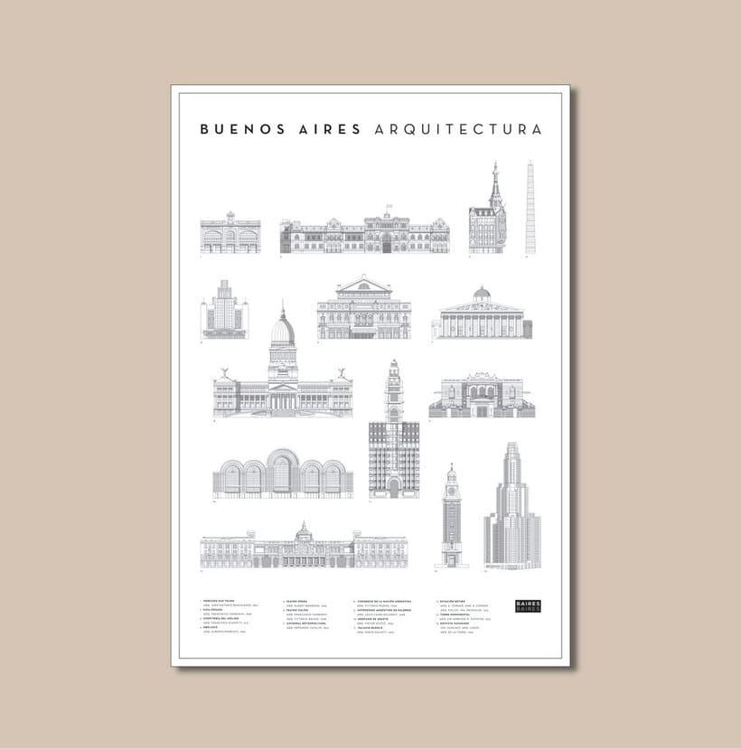 Baires Baires: arquitectura porteña ilustrada 20