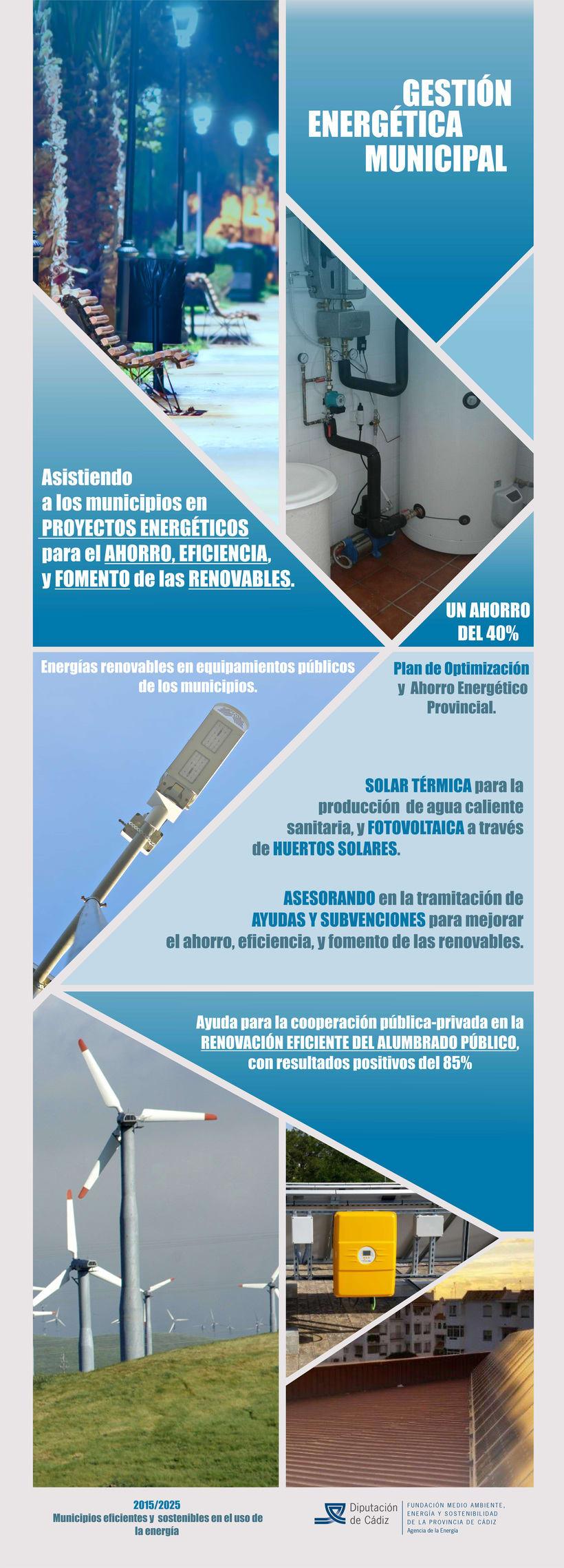 PROPUESTA PANELES PARA AGENCIA PROVINCIAL DE ENERGÍA  2016 1