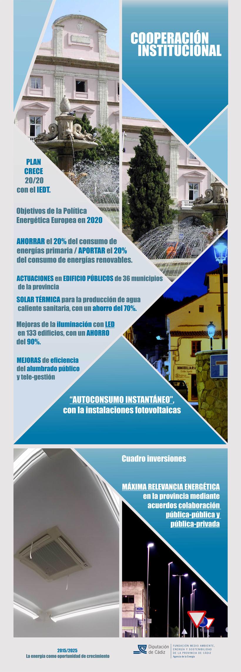 PROPUESTA PANELES PARA AGENCIA PROVINCIAL DE ENERGÍA  2016 3