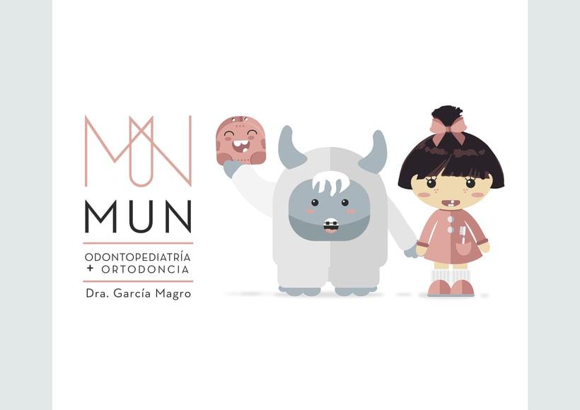 Mun | naming · logo · mascotas 8